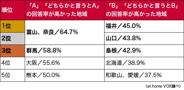 enq_ogori_ranking_b
